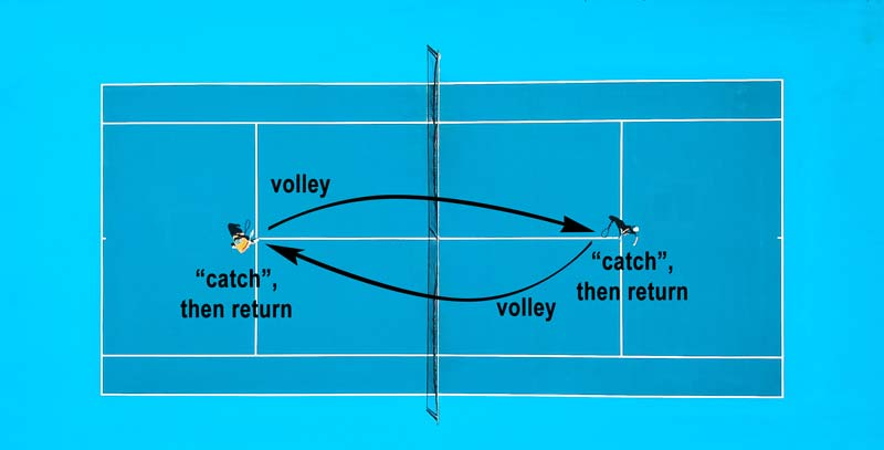 Catch volley drill demonstration