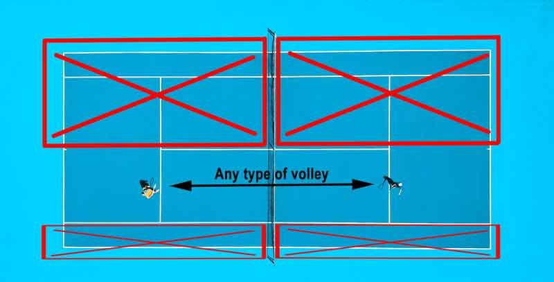 Half court volley game drill.